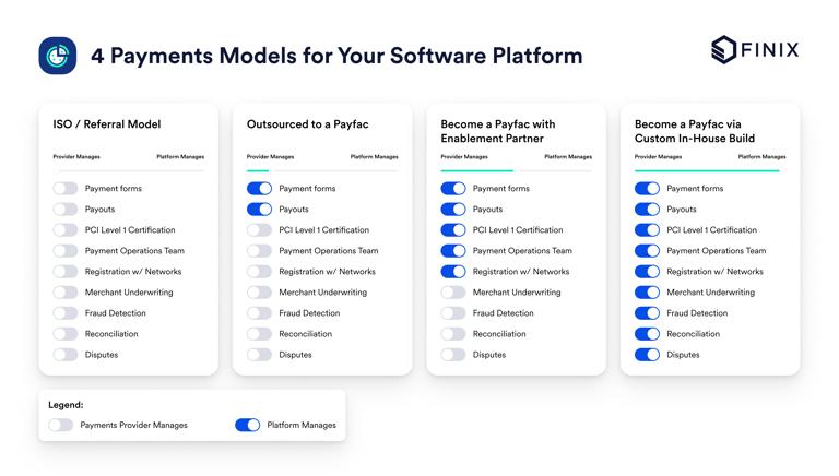 finix-four-payments-models-2x